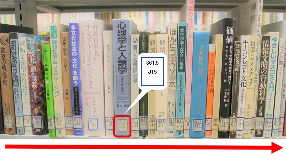 本のならび+請求記号の画像