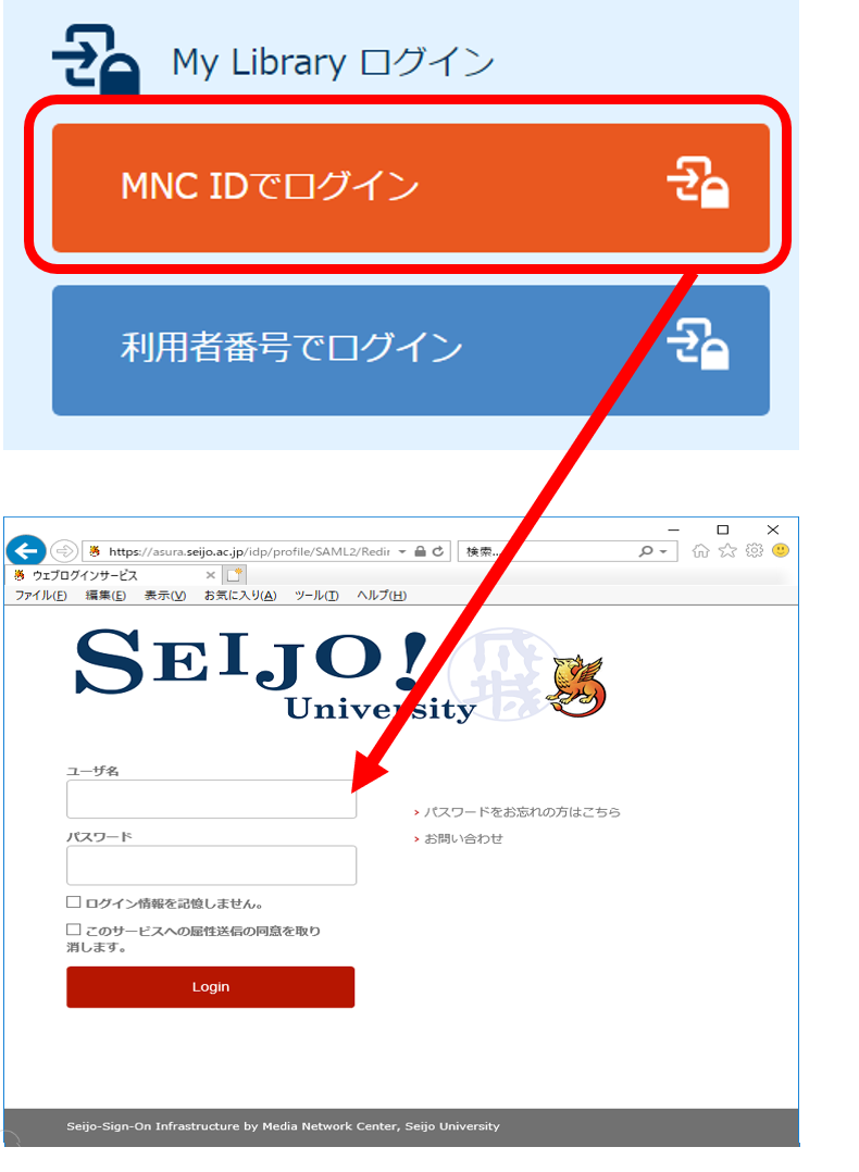 MNC IDでログイン